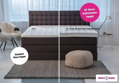 Boxspringbett Headless King topper vergleich